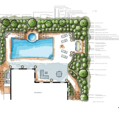 Florida Backyard Landscape Garden Design
